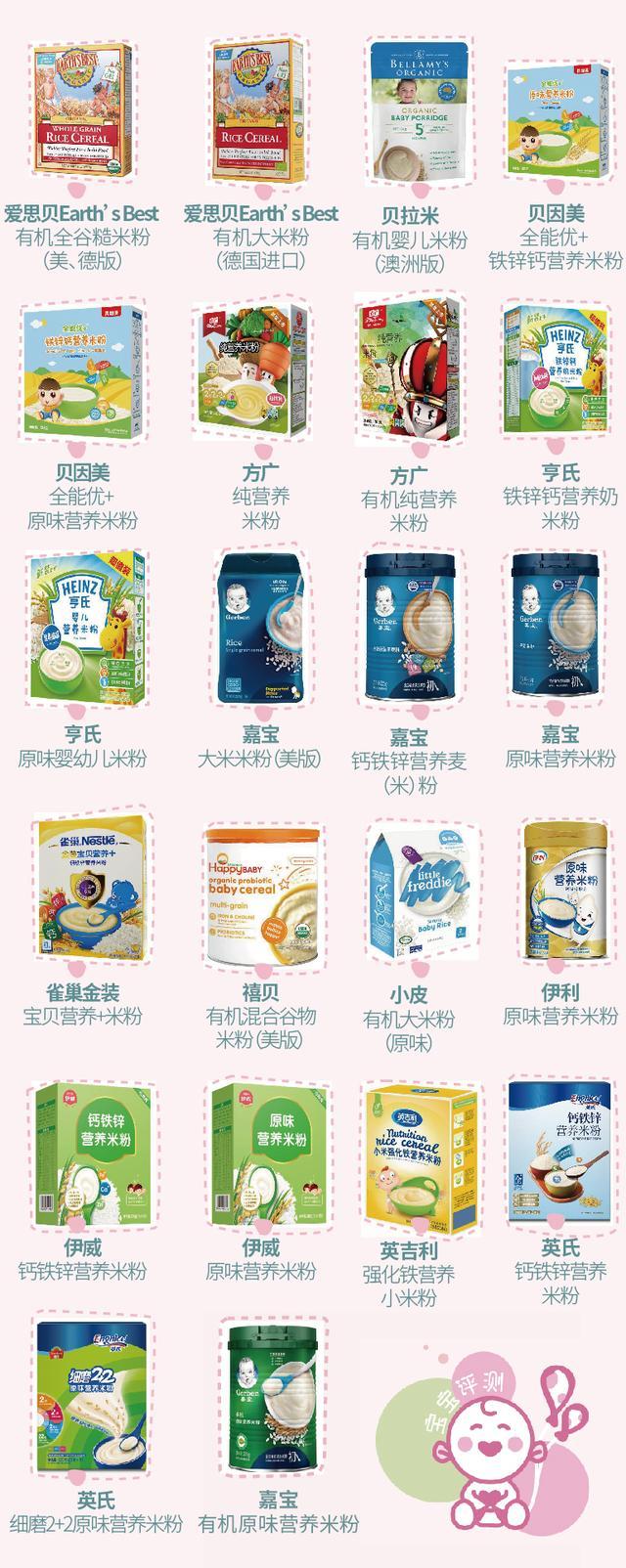 22款宝宝米粉评测(中):这10款添加了糖的米粉不建议购买!